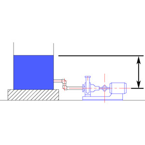 ポンプ 流込み 説明図