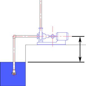 ポンプ 吸上げ 説明図