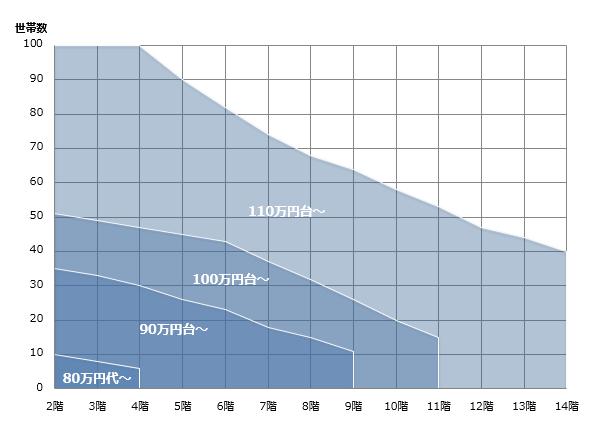 給水ポンプ価格表 ※参考