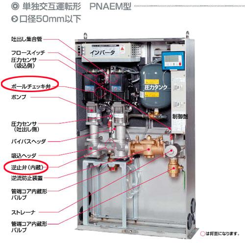 荏原製作所 直結増圧給水ポンプユニットPNAEM内部写真