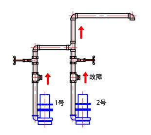 排水ポンプ2台同時運転時