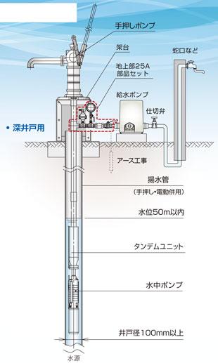 深井戸用 配管例