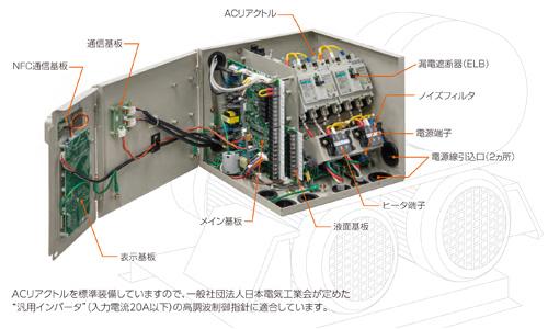 制御盤機器